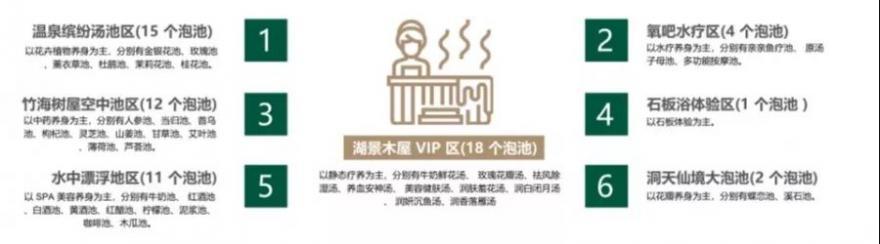 """2020新年首发!森林海温泉度假酒店,""""吃+住+娱""""一站式服务,春节来尝鲜!"""